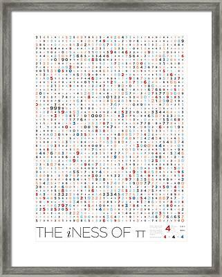 iness of Pi Framed Print by Martin Krzywinski