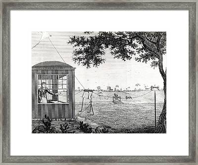 Investigating Atmospheric Electricity Framed Print by Universal History Archive/uig