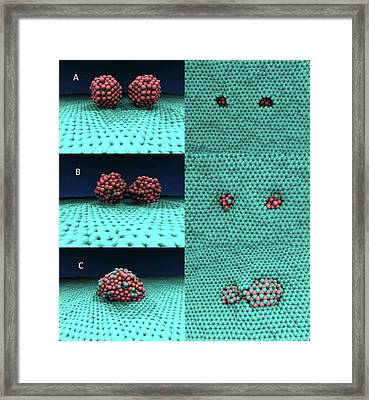 Iron-graphene Nanostructure Simulation Framed Print by Center For Nanophase Materials Sciences, Ornl