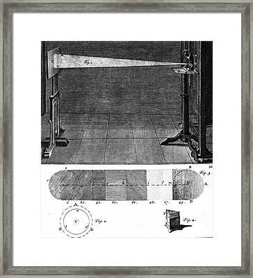 Isaac Newton's Prism Experiment Framed Print by Universal History Archive/uig