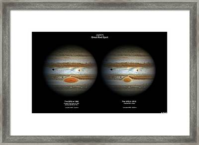 Jupiter's Great Red Spot In 1890 And 2015 Framed Print