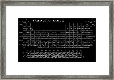 L S D Periodic Table Framed Print by Daniel Hagerman