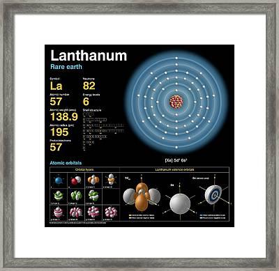 Lanthanum Framed Print by Carlos Clarivan