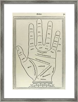 Left Palm Framed Print by British Library