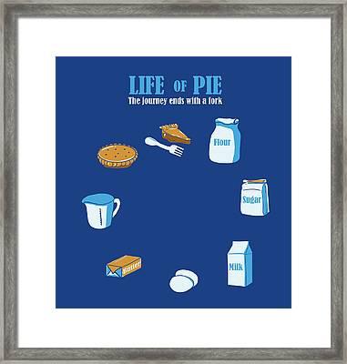 Life Of Pie Framed Print by Neelanjana  Bandyopadhyay