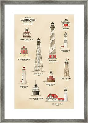 Lighthouses Of The East Coast Framed Print