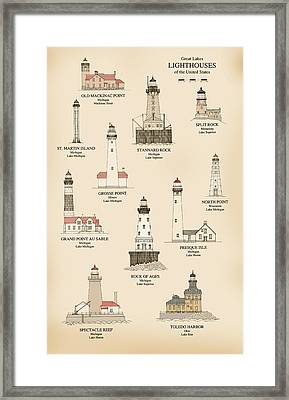 Lighthouses Of The Great Lakes Framed Print