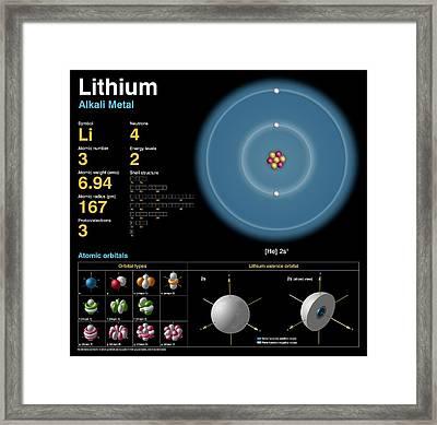 Lithium Framed Print