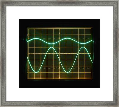 Low Frequency Sine Waves On Oscilloscope Framed Print by Dorling Kindersley/uig