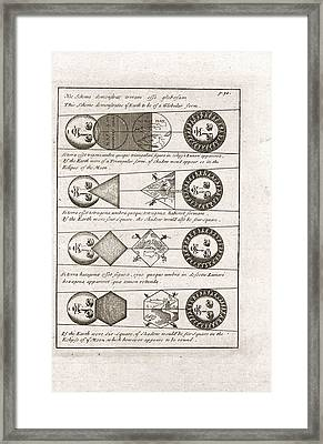 Lunar Eclipse Diagrams Framed Print by Library Of Congress, Geography And Map Division