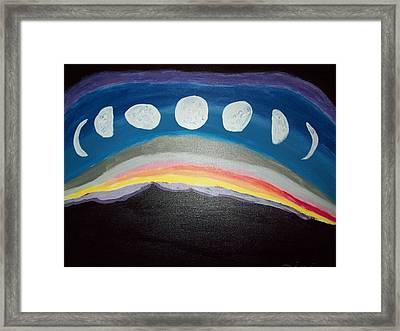 Lunar Phases Framed Print