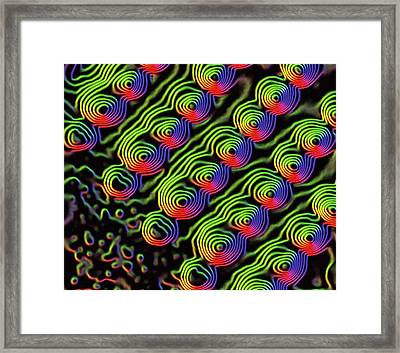 Magnetic Flux For Nickel Nanoparticles Framed Print by Brookhaven National Laboratory