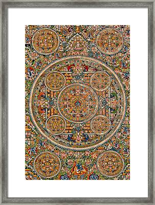 Mandala Of Heruka In Yab Yum And Buddhas Framed Print