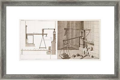 Mechanical Devices Framed Print by Science, Industry And Business Library/new York Public Library