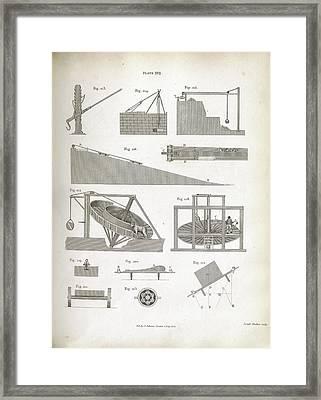Mechanics Of Lifting Devices Framed Print