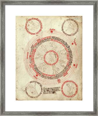 Medical Astrology Framed Print by Library Of Congress