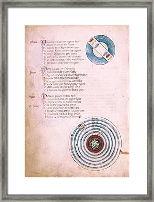 Medieval Astronomical Charts Framed Print