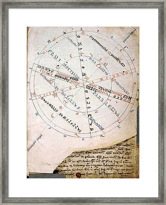 Medieval Diagram Of An Armillary Sphere Framed Print by Renaissance And Medieval Manuscripts Collection/new York Public Library