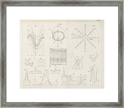 Meteorological Charts Framed Print by King's College London