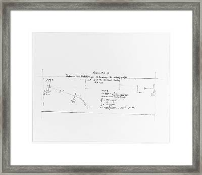 Michelson's Interferometer Design Framed Print by Us Navy, Naval History And Heritage Command
