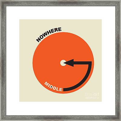 Middle Of Nowhere Map Framed Print