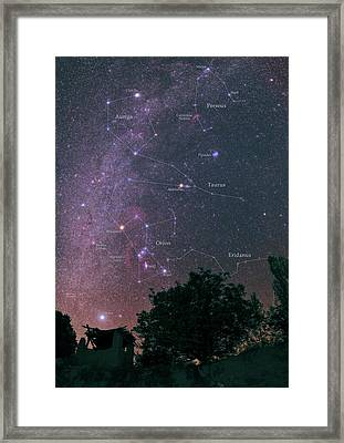 Milky Way And Constellations Framed Print by Babak Tafreshi