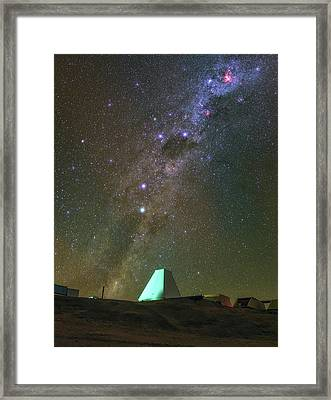 Milky Way And Observatory Framed Print by Babak Tafreshi
