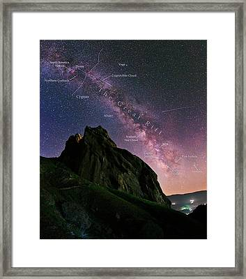 Milky Way Over Alamut Framed Print by Babak Tafreshi