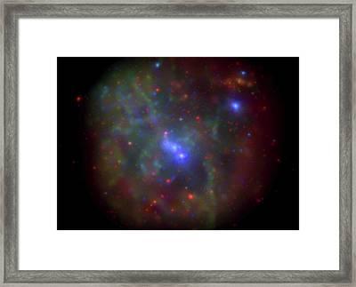 Milky Way X-ray Activity Framed Print by Nasa/swift/n. Degenaar (univ. Of Michigan)