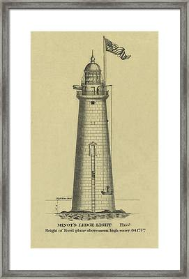 Minot's Ledge Lighthouse Framed Print by Jerry McElroy - Public Domain Image