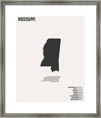 Mississippi Minimalist State Map With Stats Framed Print