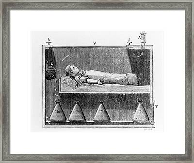 Modified Auvard Incubator Framed Print by National Library Of Medicine