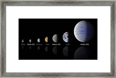 Moon Size Line Up Framed Print by Movie Poster Prints