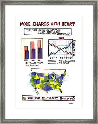 More Charts With Heart Framed Print by Peter Steiner