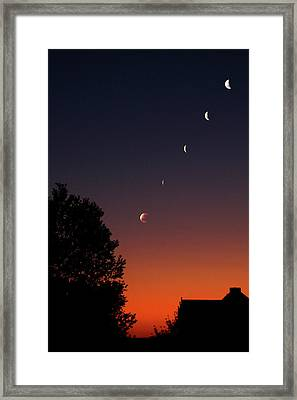 Multiple Exposures Of A Total Lunar Framed Print