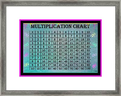 Multiplication Chart Framed Print