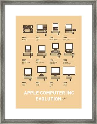 My Evolution Apple Mac Minimal Poster Framed Print by Chungkong Art