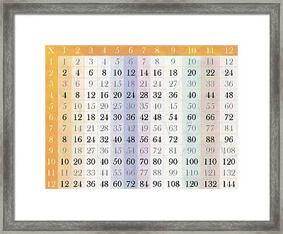 My Time Tables Framed Print by Steve Taylor