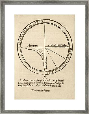 Navigational Quadrant Framed Print