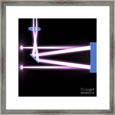 Newtonian Reflecting Telescope,artwork Framed Print by Russell Kightley