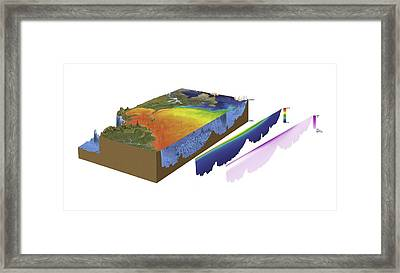 North-western Atlantic, Oceanography Framed Print by Science Photo Library
