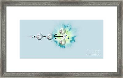 Nuclear Fission Reaction, Artwork Framed Print by Claus Lunau / Bonnier Publications