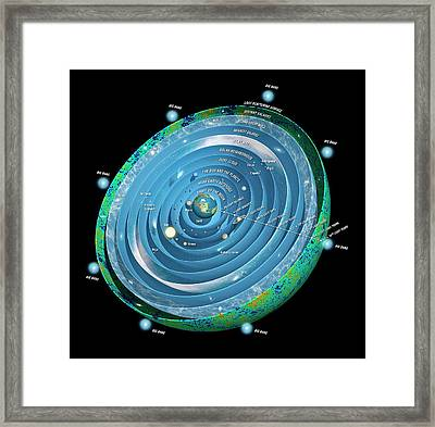 Observable Universe Framed Print by Carlos Clarivan