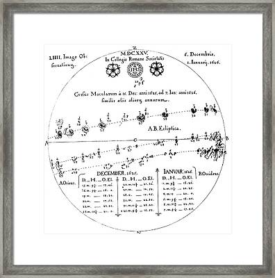 Observations Of Sunspots Framed Print by Universal History Archive/uig