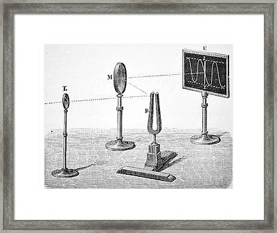Observing The Vibration Of A Tuning Fork Framed Print by Universal History Archive/uig
