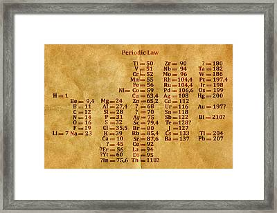 Old Periodic Table Framed Print