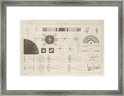 Optical Diffraction Experiments Framed Print by King's College London