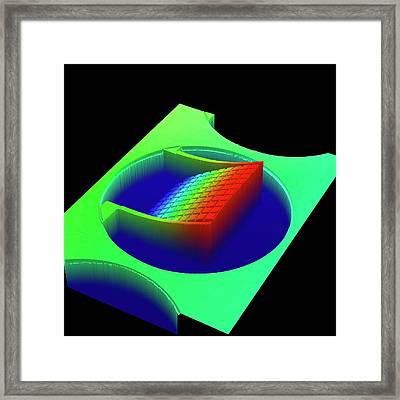Optical Profiling Of Mems Metamaterial Framed Print