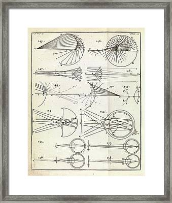 Optics Of Corrective Lenses Framed Print by Royal Institution Of Great Britain