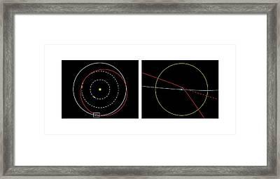 Orbit Of Near-earth Asteroid Apophis Framed Print